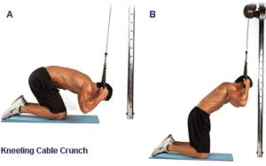 hanging leg raises the only ab exercise worth doing ...